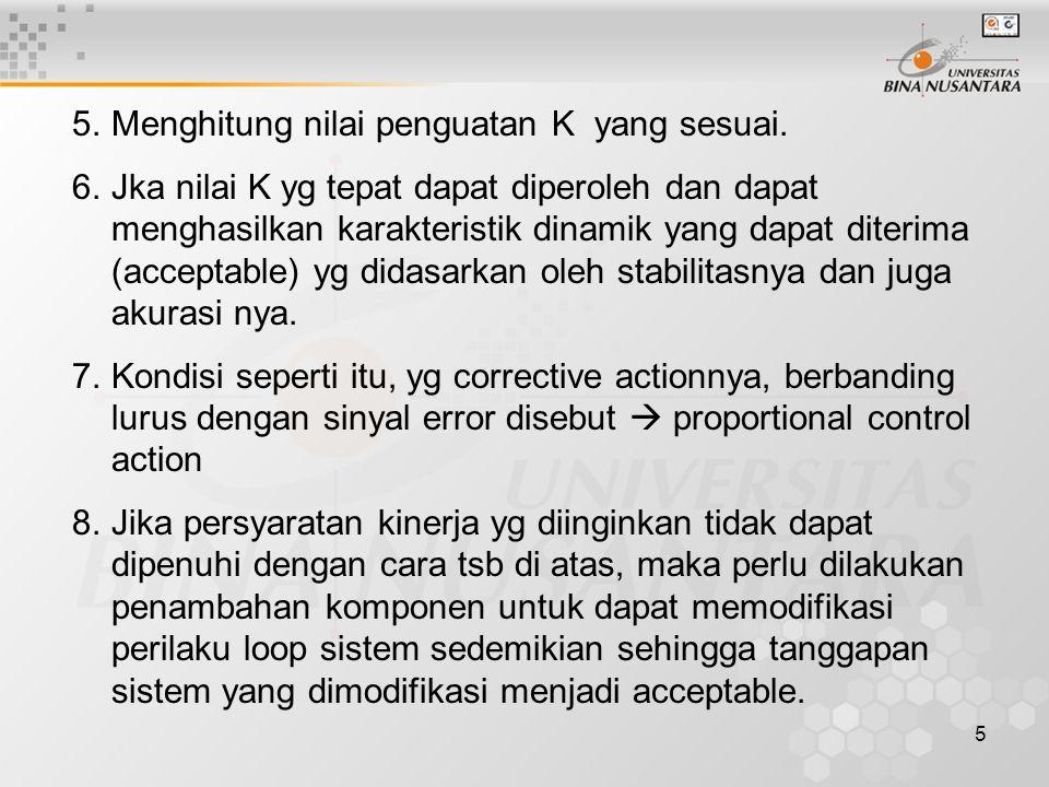 5 5.Menghitung nilai penguatan K yang sesuai.