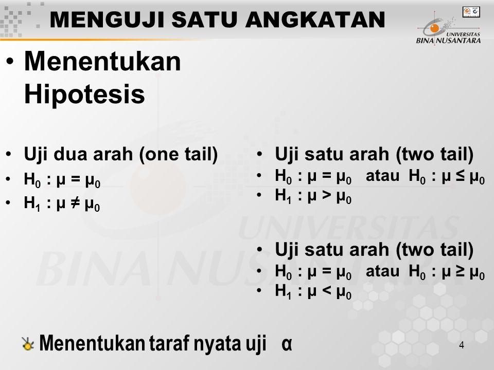 4 MENGUJI SATU ANGKATAN Menentukan Hipotesis Uji dua arah (one tail) H 0 : μ = μ 0 H 1 : μ ≠ μ 0 Uji satu arah (two tail) H 0 : μ = μ 0 atau H 0 : μ ≥ μ 0 H 1 : μ < μ 0 Menentukan taraf nyata uji α Uji satu arah (two tail) H 0 : μ = μ 0 atau H 0 : μ ≤ μ 0 H 1 : μ > μ 0