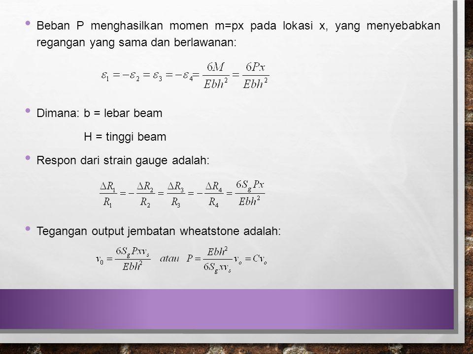 Beban P menghasilkan momen m=px pada lokasi x, yang menyebabkan regangan yang sama dan berlawanan: Dimana: b = lebar beam H = tinggi beam Respon dari