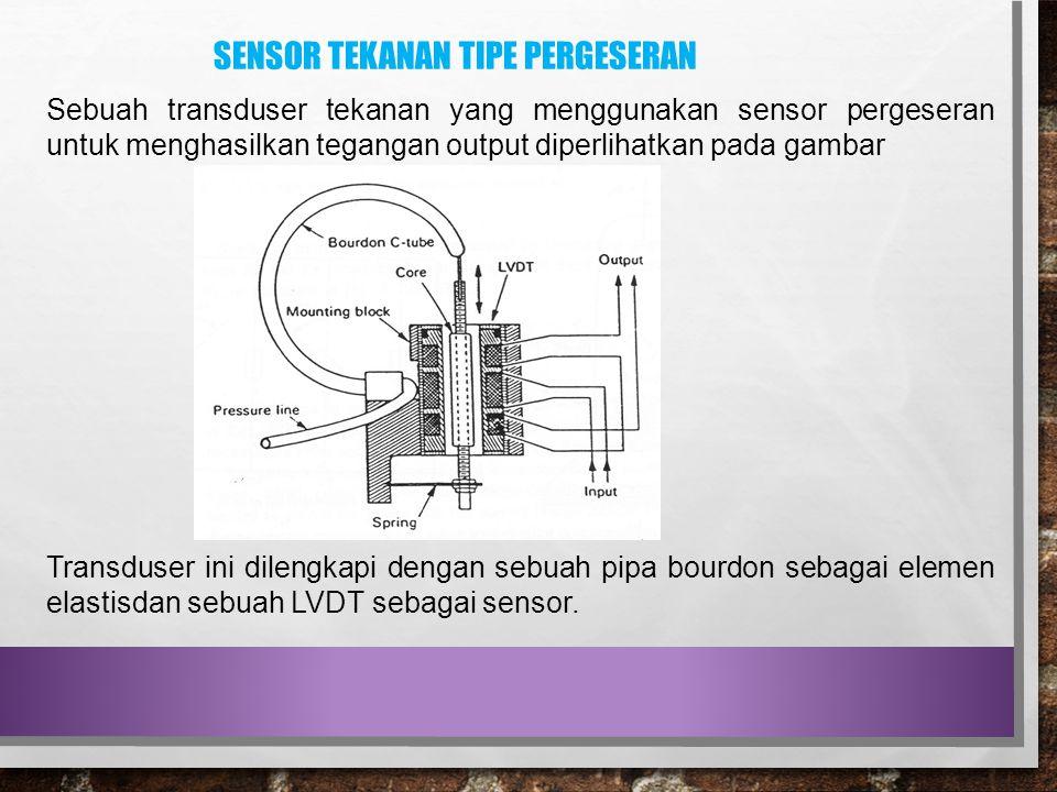SENSOR TEKANAN TIPE PERGESERAN Sebuah transduser tekanan yang menggunakan sensor pergeseran untuk menghasilkan tegangan output diperlihatkan pada gamb