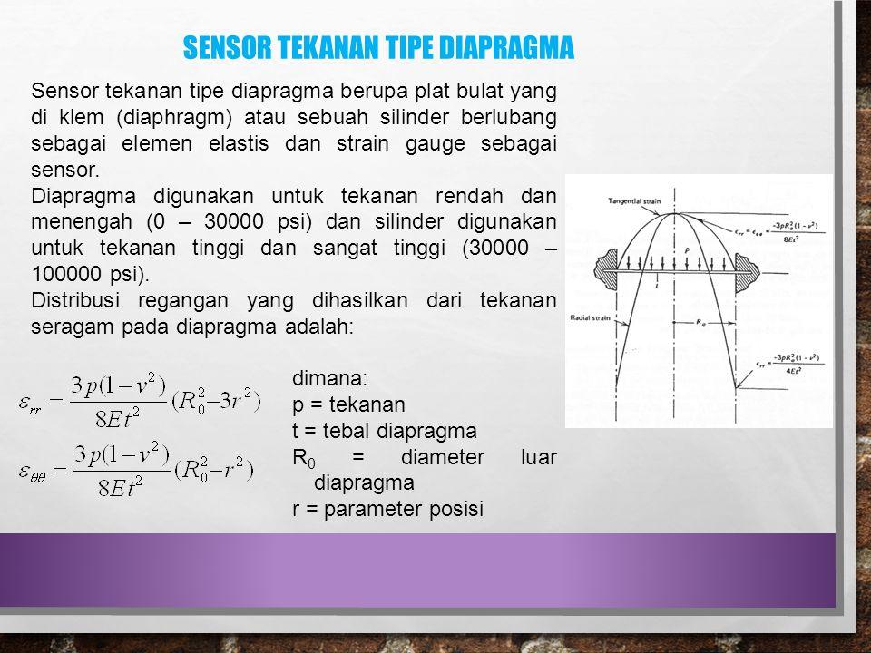 SENSOR TEKANAN TIPE DIAPRAGMA Sensor tekanan tipe diapragma berupa plat bulat yang di klem (diaphragm) atau sebuah silinder berlubang sebagai elemen e