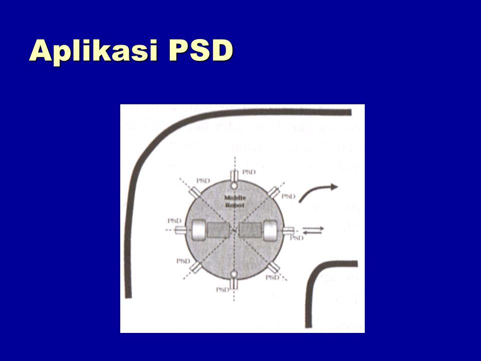 Aplikasi PSD