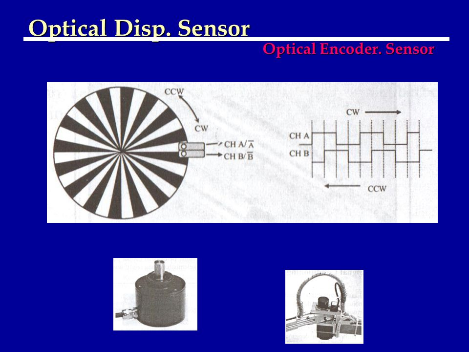 Optical Disp. Sensor Optical Encoder. Sensor