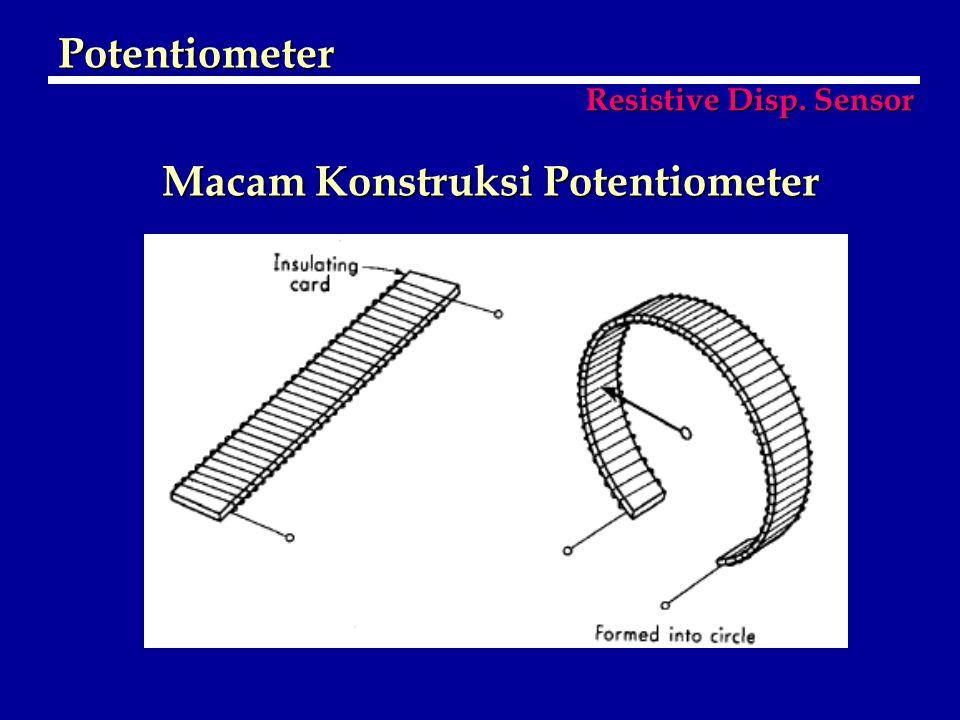 Macam Konstruksi Potentiometer Potentiometer Resistive Disp. Sensor