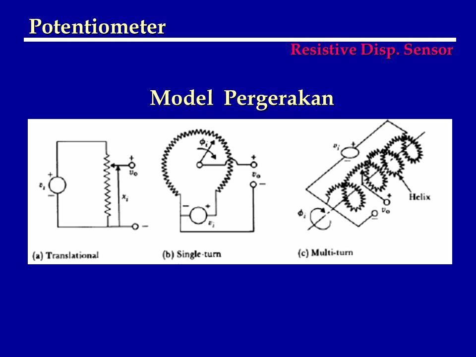 Model Pergerakan Potentiometer Resistive Disp. Sensor