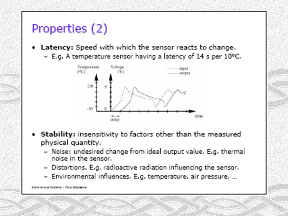 Diskusi Apa perbedaan antara Sensor dan Transduser.