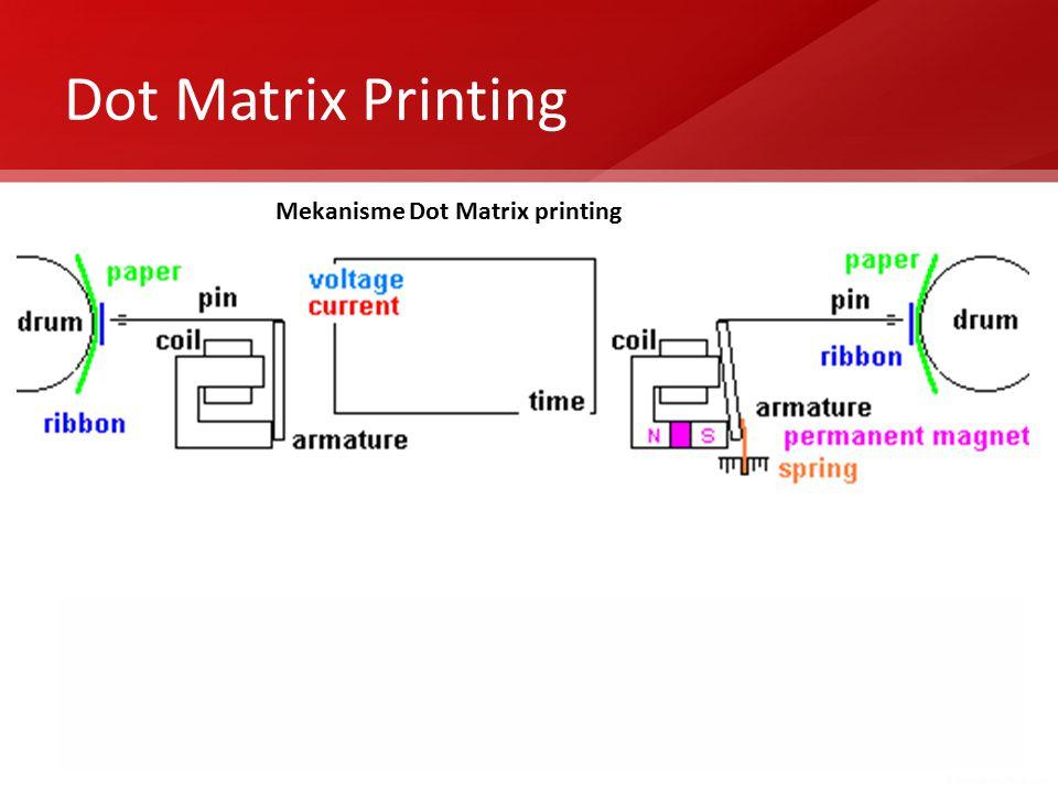Dot Matrix Printing Mekanisme Dot Matrix printing