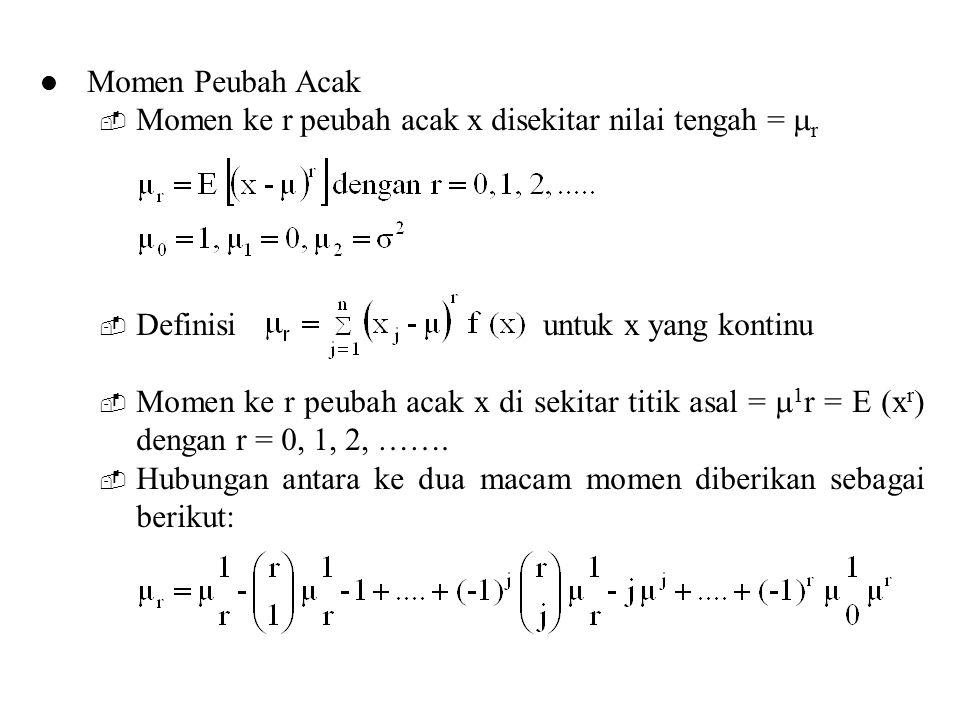 Momen Peubah Acak  Momen ke r peubah acak x disekitar nilai tengah =  r  Definisi untuk x yang kontinu  Momen ke r peubah acak x di sekitar titik