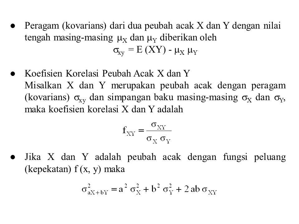 Peragam (kovarians) dari dua peubah acak X dan Y dengan nilai tengah masing-masing  X dan  Y diberikan oleh  xy = E (XY) -  X  Y Koefisien Korela