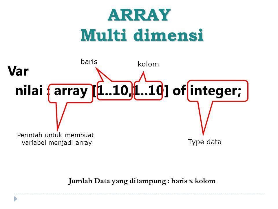 ARRAY Multi dimensi Var nilai : array [1..10,1..10] of integer; Perintah untuk membuat variabel menjadi array baris kolom Type data Jumlah Data yang d