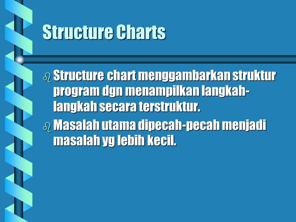 Structure Charts  Structure chart menggambarkan struktur program dgn menampilkan langkah- langkah secara terstruktur.