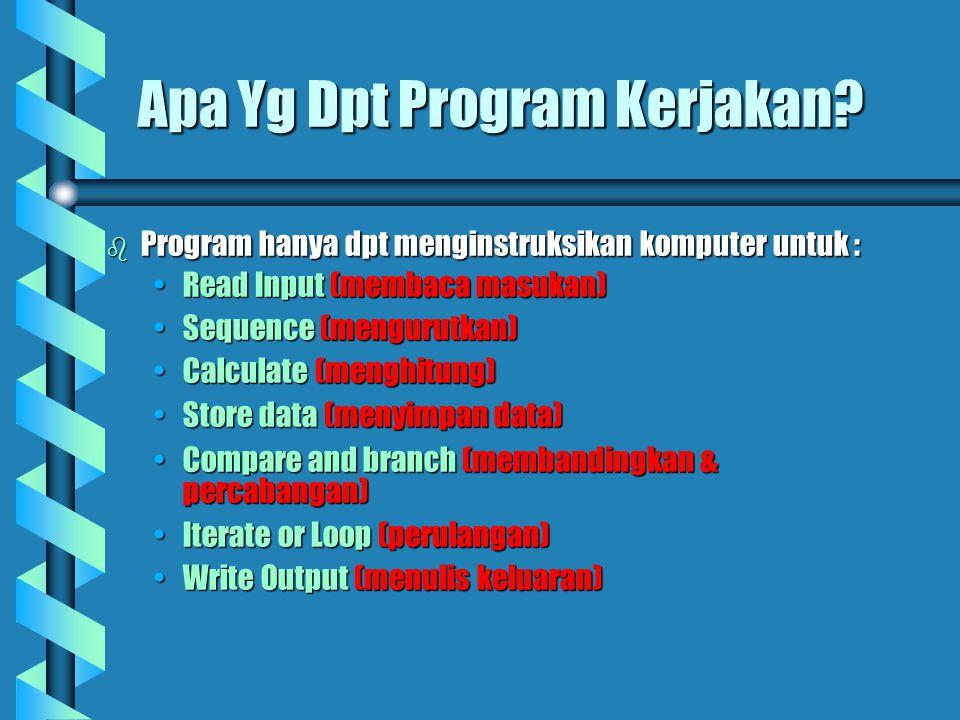 Apa Yg Dpt Program Kerjakan.