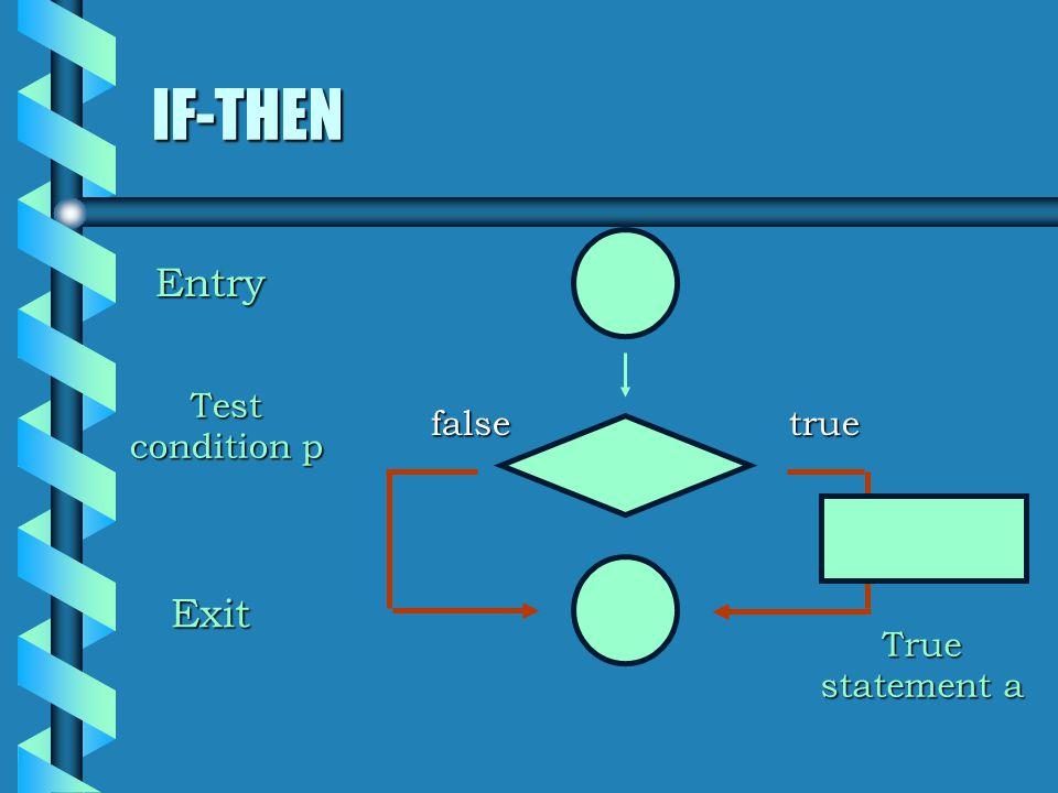 IF-THEN-ELSE falsetrue Entry Exit Test condition p true statement a false statement a