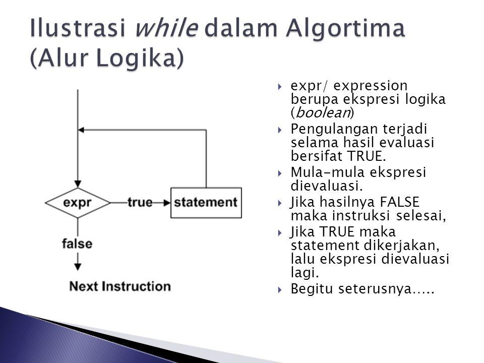  expr/ expression berupa ekspresi logika (boolean)  Pengulangan terjadi selama hasil evaluasi bersifat TRUE.  Mula-mula ekspresi dievaluasi.  Jika