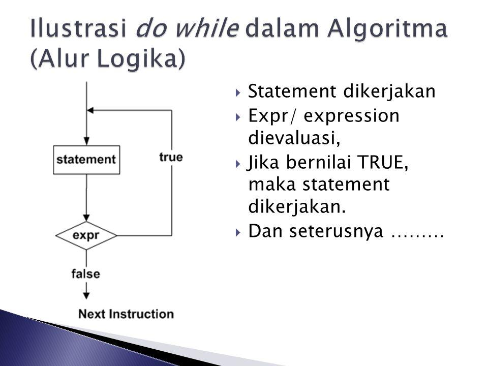  Statement dikerjakan  Expr/ expression dievaluasi,  Jika bernilai TRUE, maka statement dikerjakan.  Dan seterusnya ………