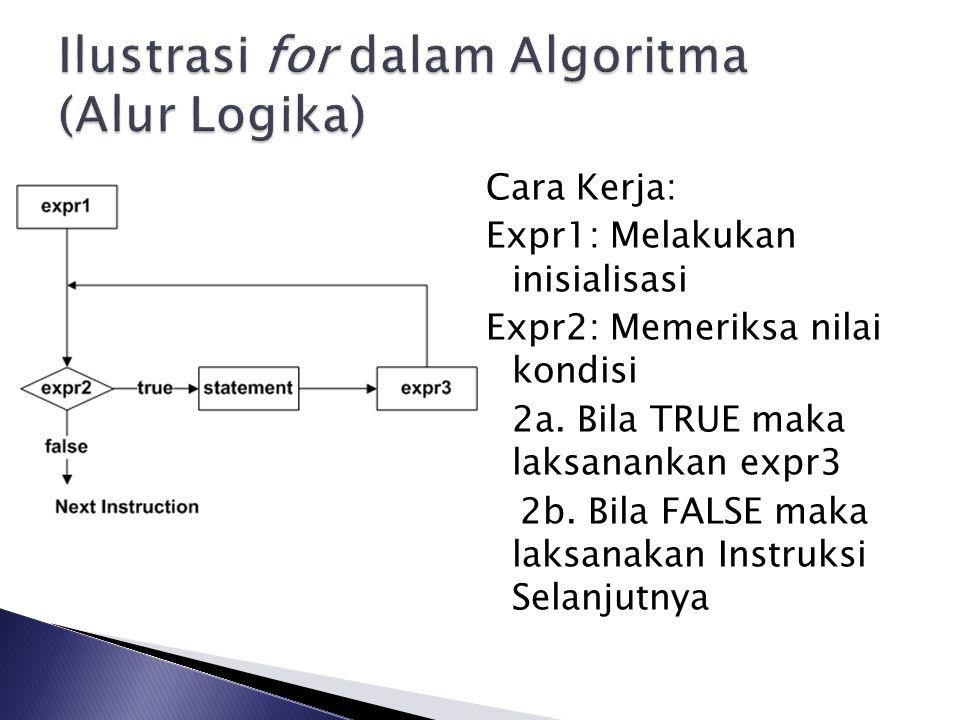 Cara Kerja: Expr1: Melakukan inisialisasi Expr2: Memeriksa nilai kondisi 2a. Bila TRUE maka laksanankan expr3 2b. Bila FALSE maka laksanakan Instruksi