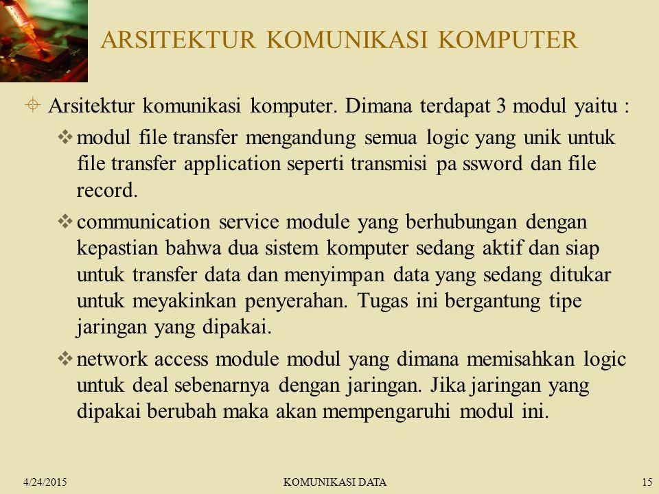 4/24/2015KOMUNIKASI DATA15 ARSITEKTUR KOMUNIKASI KOMPUTER  Arsitektur komunikasi komputer. Dimana terdapat 3 modul yaitu :  modul file transfer meng