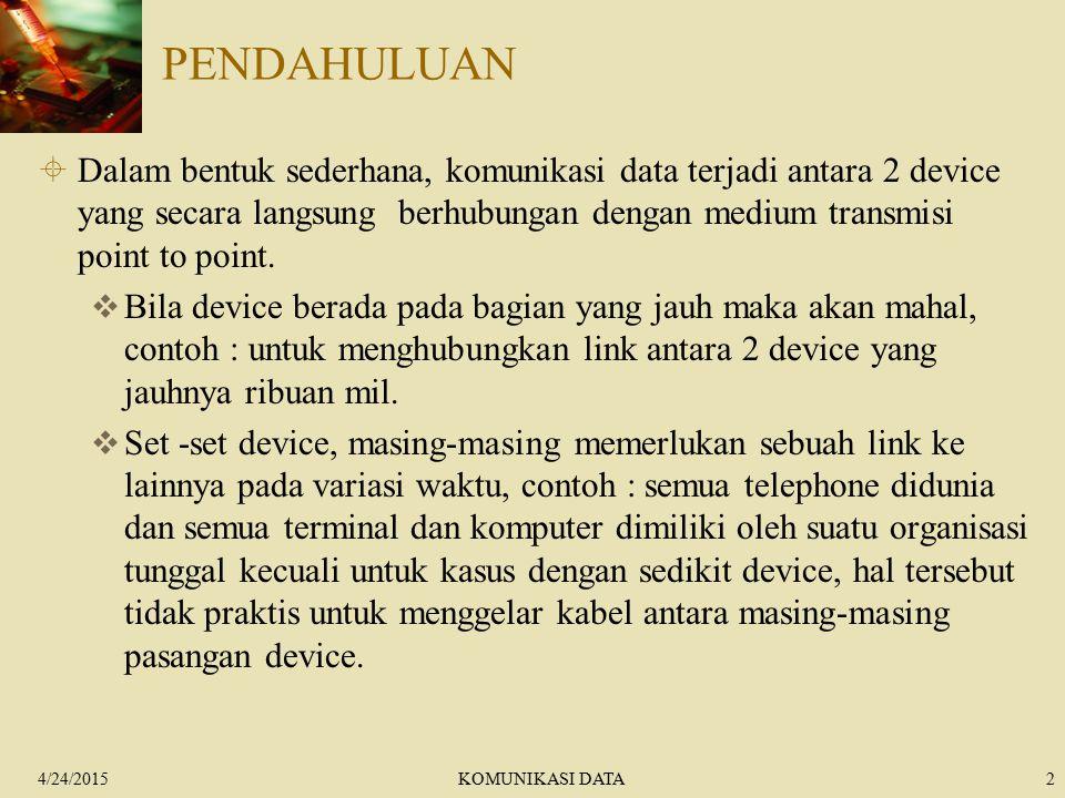 4/24/2015KOMUNIKASI DATA3 STRUKTUR JARINGAN