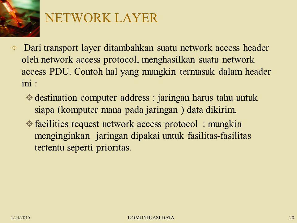 4/24/2015KOMUNIKASI DATA20 NETWORK LAYER  Dari transport layer ditambahkan suatu network access header oleh network access protocol, menghasilkan suatu network access PDU.