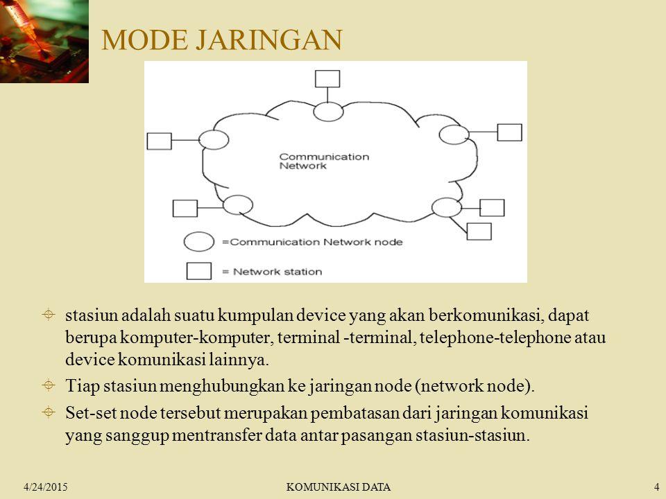 4/24/2015KOMUNIKASI DATA4 MODE JARINGAN  stasiun adalah suatu kumpulan device yang akan berkomunikasi, dapat berupa komputer-komputer, terminal -term