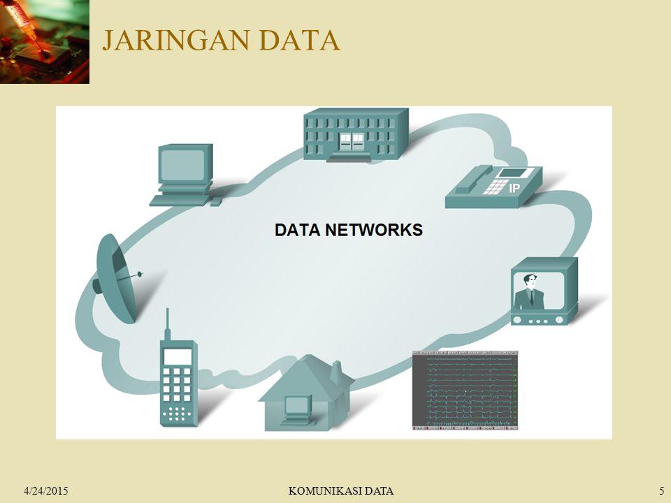 4/24/2015KOMUNIKASI DATA6 TUGAS JARINGAN DATA  Metode jaringan : network  Perangkat (Devices) Digunakan untuk terhubungan dengan perangkat lain.
