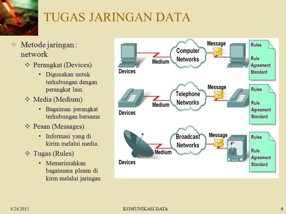 4/24/2015KOMUNIKASI DATA6 TUGAS JARINGAN DATA  Metode jaringan : network  Perangkat (Devices) Digunakan untuk terhubungan dengan perangkat lain.  M
