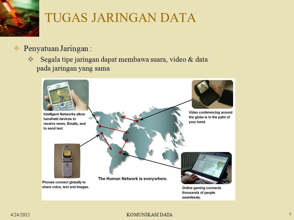 4/24/2015KOMUNIKASI DATA8 KARAKTERISTIK ARSITEKTUR JARINGAN