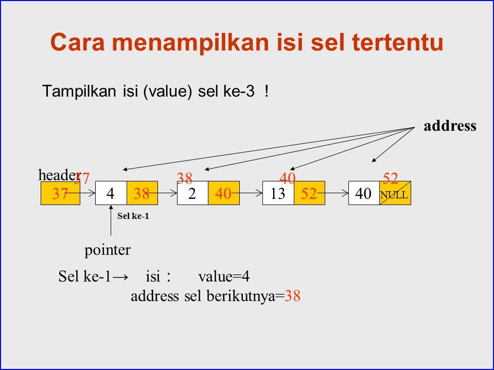 Cara menampilkan isi sel tertentu header pointer Sel ke-1→ isi : value=4 address sel berikutnya=38 37 384402 5213 37 38 40 52 NULL Sel ke-1 Tampilkan