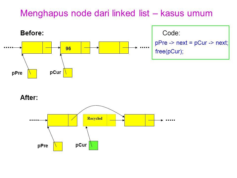 Menghapus node dari linked list – kasus umum Before:Code: pPre -> next = pCur -> next; free(pCur); After: 7512496 pPre pCur 75124 Recycled pPre pCur