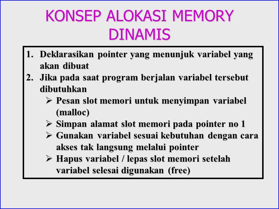 KONSEP ALOKASI MEMORY DINAMIS 1.Deklarasikan pointer yang menunjuk variabel yang akan dibuat 2.Jika pada saat program berjalan variabel tersebut dibut