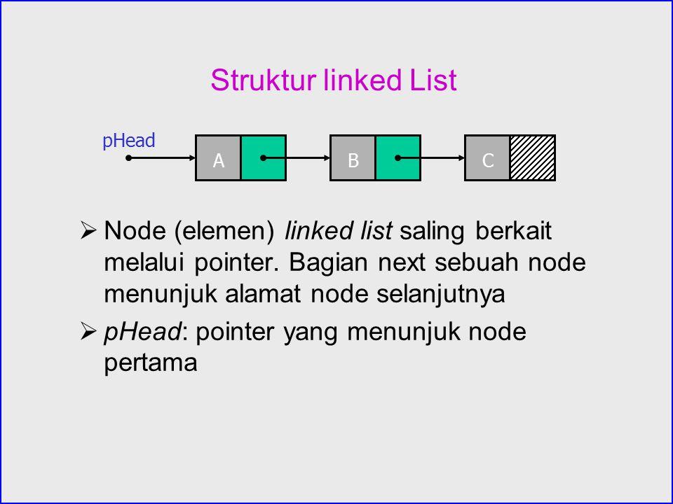Struktur linked List  Node (elemen) linked list saling berkait melalui pointer. Bagian next sebuah node menunjuk alamat node selanjutnya  pHead: poi