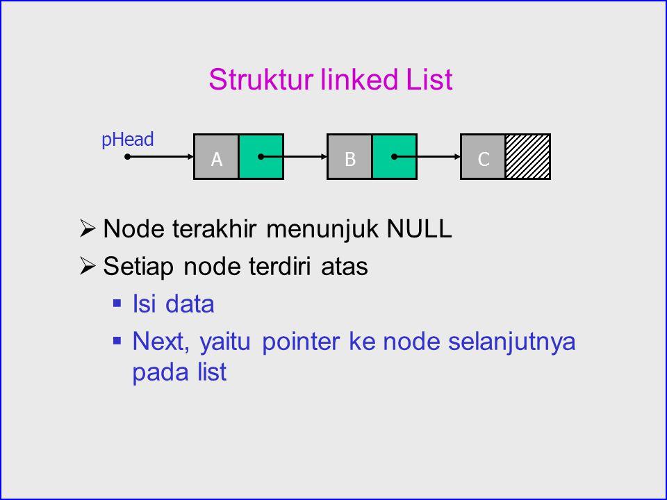 Struktur linked List  Node terakhir menunjuk NULL  Setiap node terdiri atas  Isi data  Next, yaitu pointer ke node selanjutnya pada list A pHead B