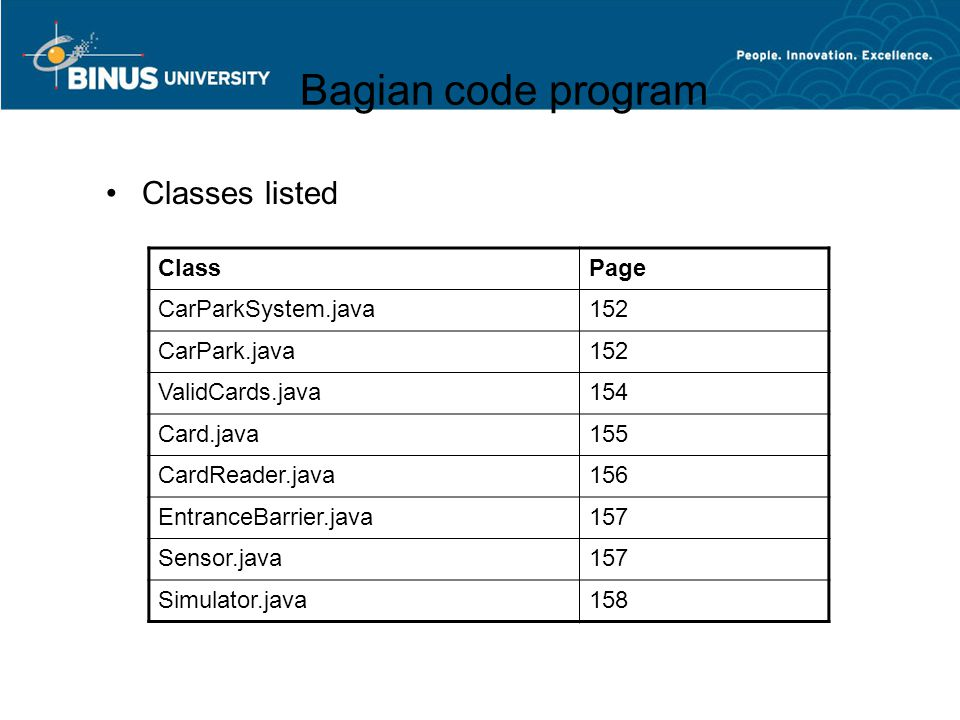 Bagian code program Classes listed ClassPage CarParkSystem.java152 CarPark.java152 ValidCards.java154 Card.java155 CardReader.java156 EntranceBarrier.java157 Sensor.java157 Simulator.java158