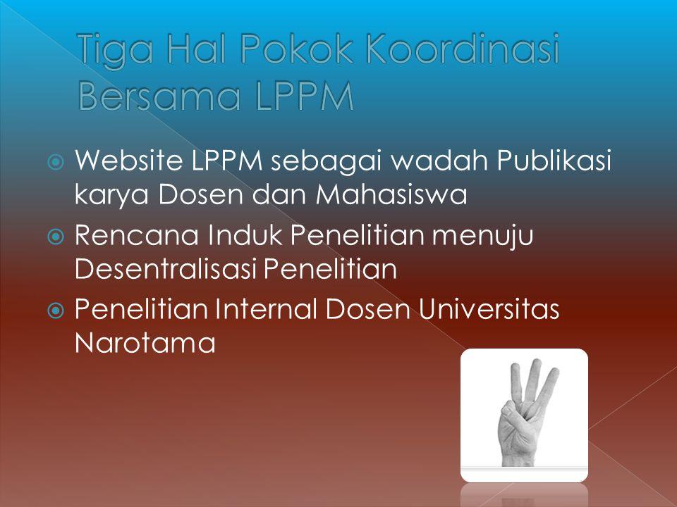 Website LPPM sebagai wadah Publikasi karya Dosen dan Mahasiswa  Rencana Induk Penelitian menuju Desentralisasi Penelitian  Penelitian Internal Dos