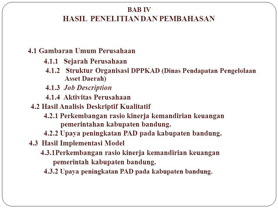 BAB V SIMPULAN DAN SARAN SIMPULAN DAN SARAN Perkembangan rasio kinerja kemandirian keuangan pemerintahan kabupaten bandung.