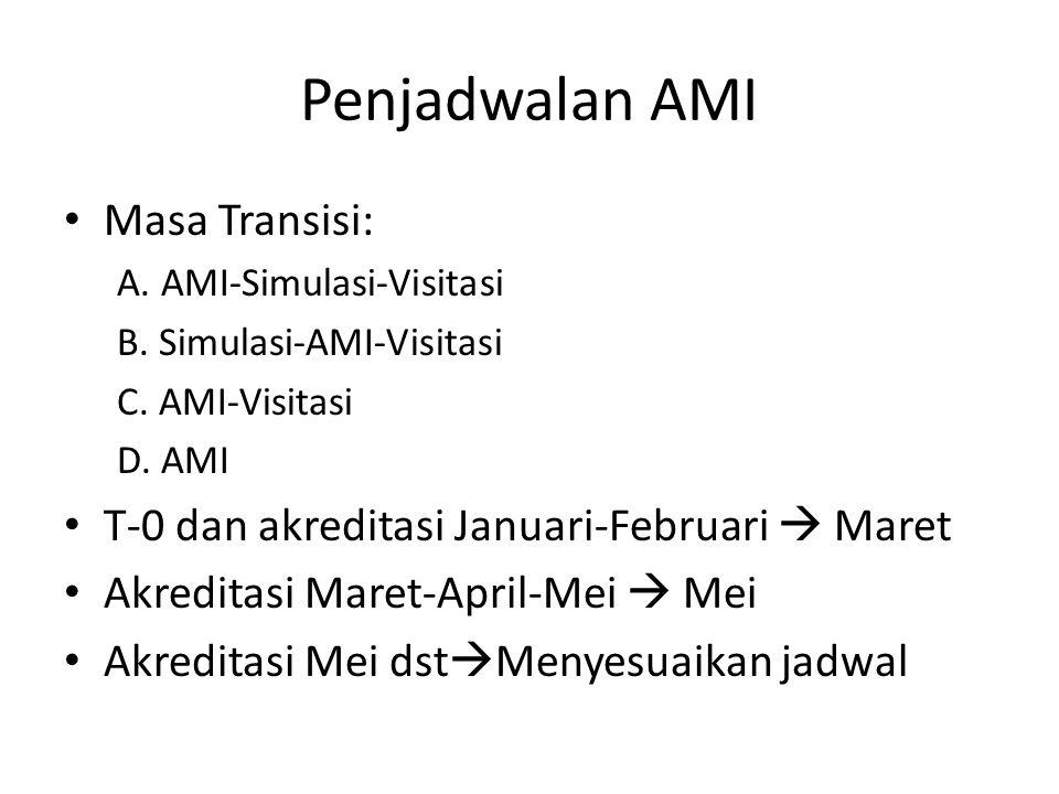 Penjadwalan AMI Masa Transisi: A. AMI-Simulasi-Visitasi B.