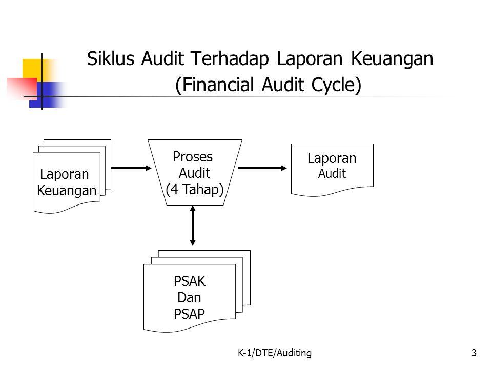 K-1/DTE/Auditing3 Siklus Audit Terhadap Laporan Keuangan (Financial Audit Cycle) Laporan Keuangan Proses Audit (4 Tahap) Laporan Audit PSAK Dan PSAP