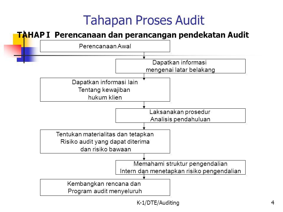 K-1/DTE/Auditing4 Tahapan Proses Audit TAHAP I Perencanaan dan perancangan pendekatan Audit Perencanaan Awal Laksanakan prosedur Analisis pendahuluan