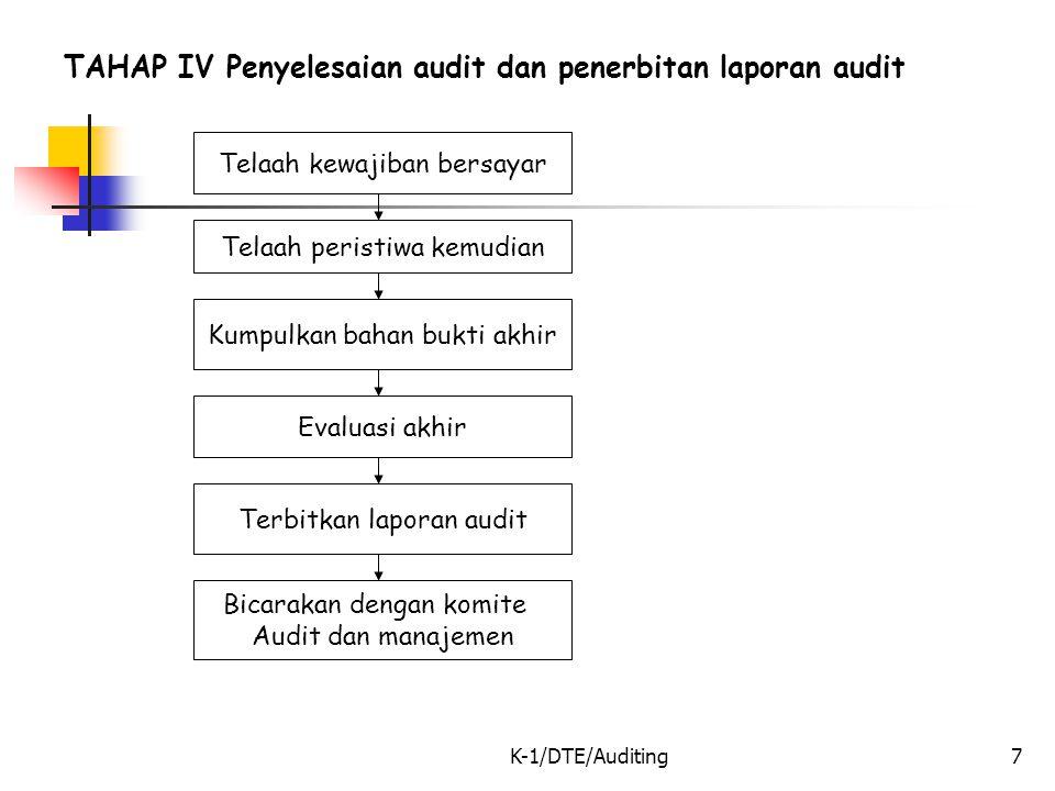 K-1/DTE/Auditing7 TAHAP IV Penyelesaian audit dan penerbitan laporan audit Telaah kewajiban bersayar Kumpulkan bahan bukti akhir Telaah peristiwa kemu