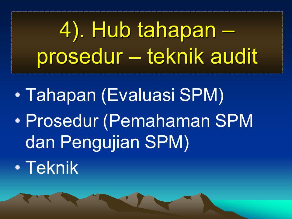 4). Hub tahapan – prosedur – teknik audit Tahapan (Evaluasi SPM) Prosedur (Pemahaman SPM dan Pengujian SPM) Teknik
