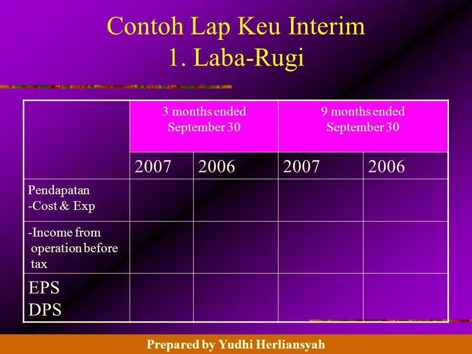 14 - 20 ©2003 Prentice Hall Business Publishing, Advanced Accounting 8/e, Beams/Anthony/Clement/Lowensohn Contoh Lap Keu Interim 1.