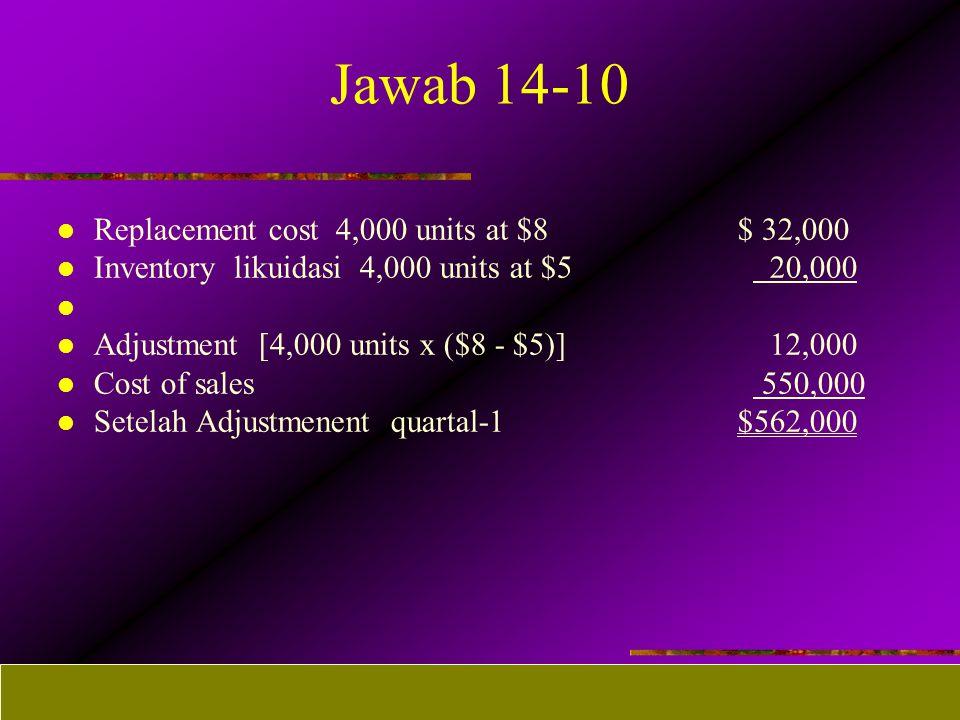 14 - 26 ©2003 Prentice Hall Business Publishing, Advanced Accounting 8/e, Beams/Anthony/Clement/Lowensohn Jawab 14-10 l Replacement cost 4,000 units at $8 $ 32,000 l Inventory likuidasi 4,000 units at $5 20,000 l l Adjustment [4,000 units x ($8 - $5)] 12,000 l Cost of sales 550,000 l Setelah Adjustmenent quartal-1 $562,000