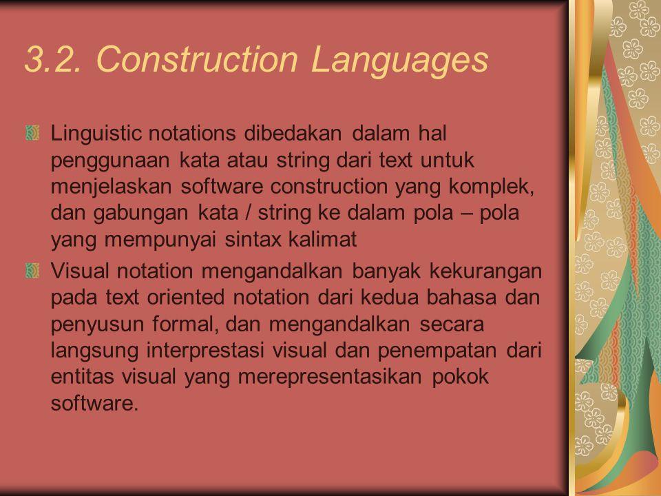 3.2. Construction Languages Linguistic notations dibedakan dalam hal penggunaan kata atau string dari text untuk menjelaskan software construction yan