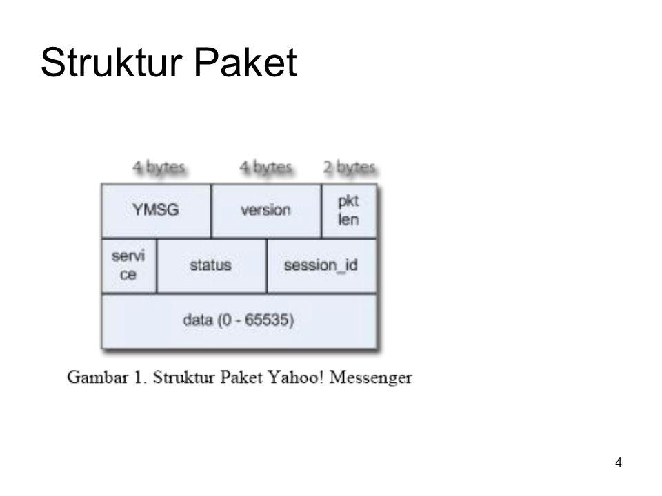 4 Struktur Paket