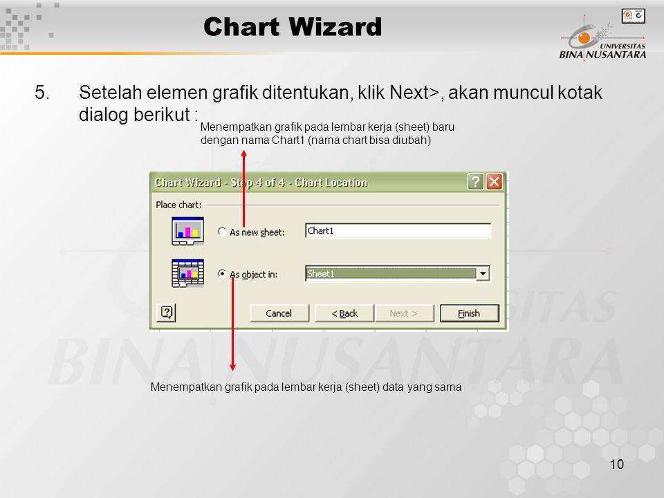 10 Chart Wizard 5.Setelah elemen grafik ditentukan, klik Next>, akan muncul kotak dialog berikut : Menempatkan grafik pada lembar kerja (sheet) baru dengan nama Chart1 (nama chart bisa diubah) Menempatkan grafik pada lembar kerja (sheet) data yang sama