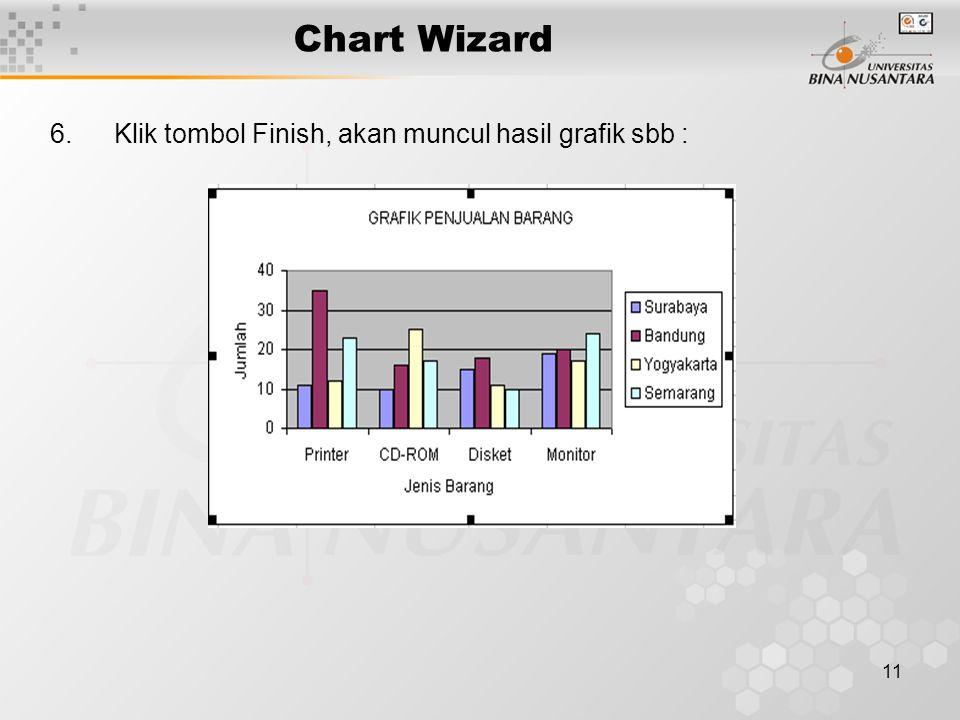 11 Chart Wizard 6.Klik tombol Finish, akan muncul hasil grafik sbb :