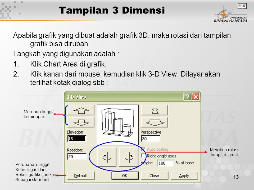 13 Tampilan 3 Dimensi Apabila grafik yang dibuat adalah grafik 3D, maka rotasi dari tampilan grafik bisa dirubah.