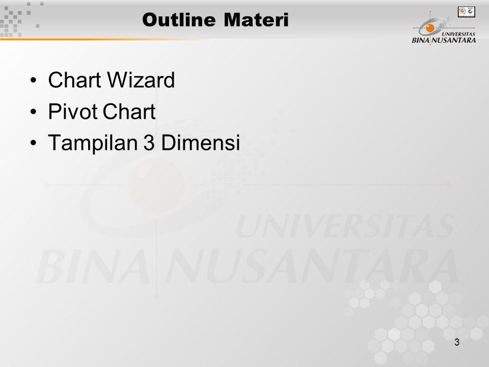 3 Outline Materi Chart Wizard Pivot Chart Tampilan 3 Dimensi