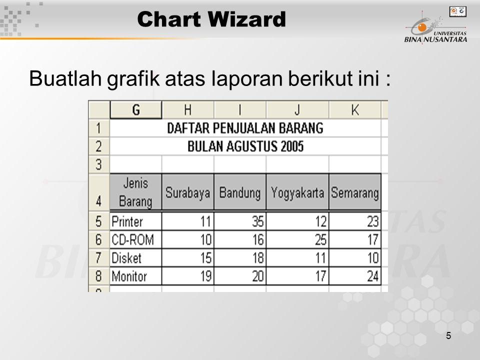 5 Buatlah grafik atas laporan berikut ini : Chart Wizard