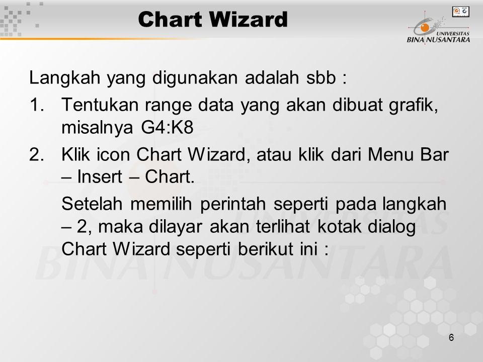 6 Langkah yang digunakan adalah sbb : 1.Tentukan range data yang akan dibuat grafik, misalnya G4:K8 2.Klik icon Chart Wizard, atau klik dari Menu Bar – Insert – Chart.